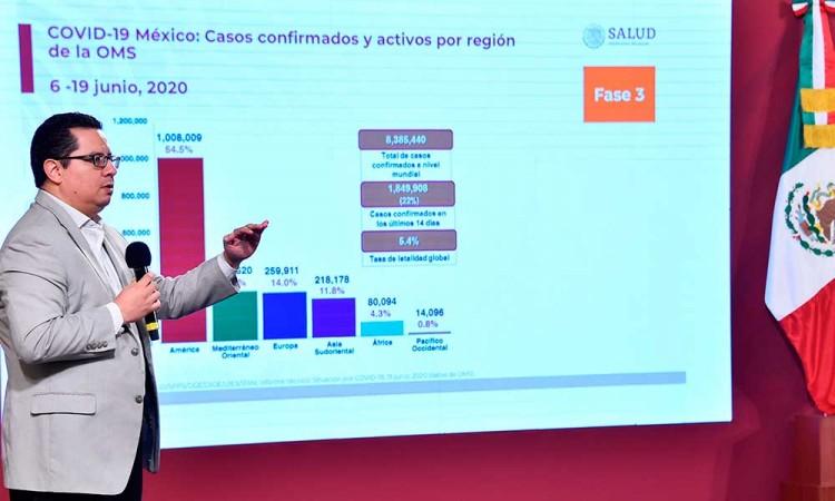 México llega a las 22 mil muertes por Covid-19