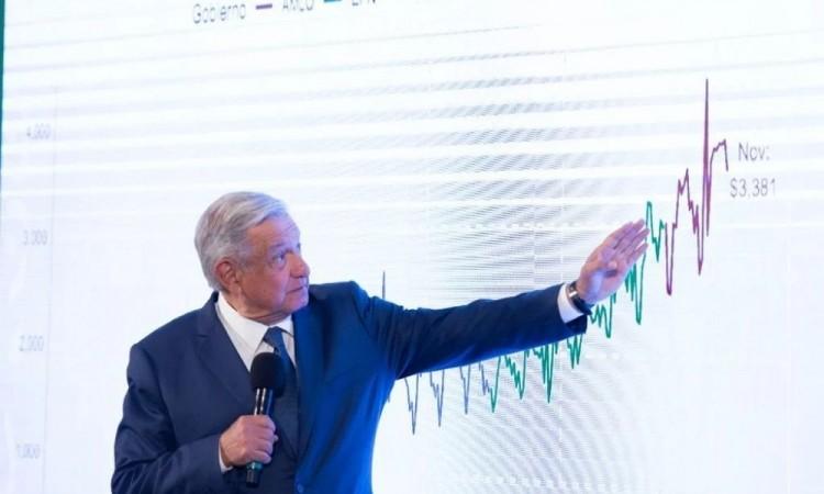 Hay nuevo récord de remesas pese afectaciones de la pandemia de Covid-19