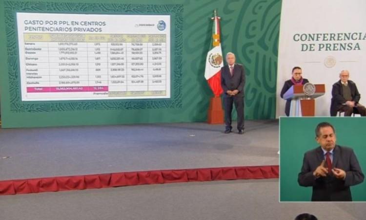 Cuesta al Estado 114,588 pesos al mes diarios manutención de reos federales