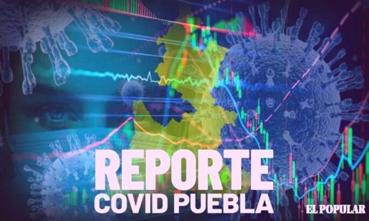 Con semáforo rojo, 108 municipios de Puebla por Covid-19