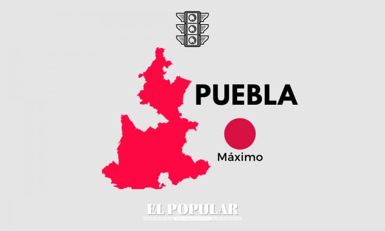 Puebla se mantienen en semáforo rojo para esta semana