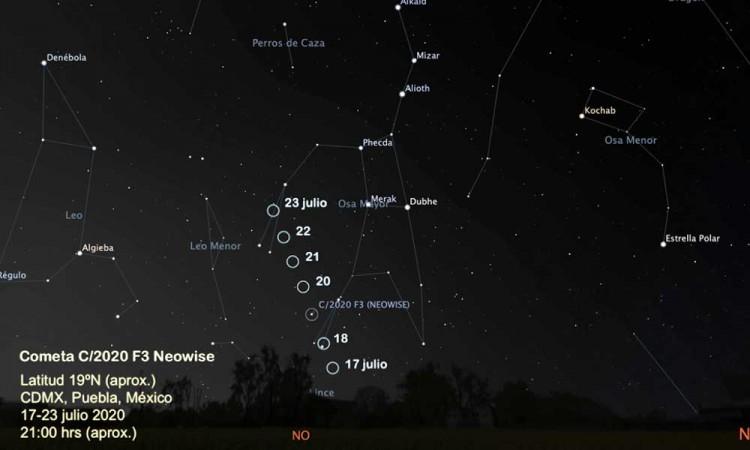 ¡Mira las estrellas! Esta semana se podrá ver el recién cometa descubierto NEOWISE