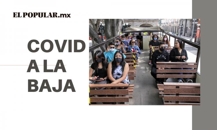 Muestra UNAM descenso de Covid-19 en municipios de Puebla
