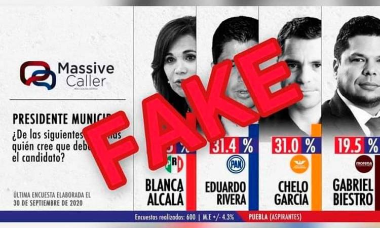 Desmienten encuesta donde Blanca Alcalá y Eduardo Rivera son favoritos a la alcaldía de Puebla