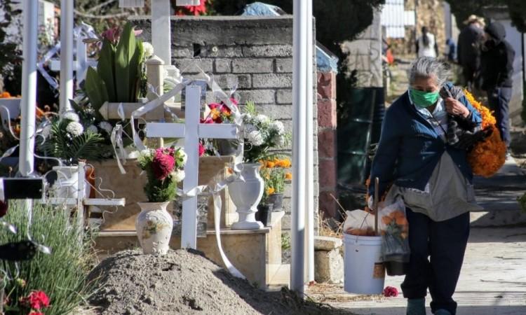 Temporada de muertos deja en Puebla 20 decesos más por Covid-19 y 301 nuevos contagios