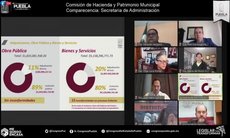 Contratos por adjudicación directa y despidos, marcan comparecencia de administración en Puebla