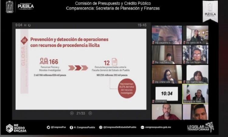 Por operaciones ilícitas se presentaron 12 denuncias en Puebla en 2020