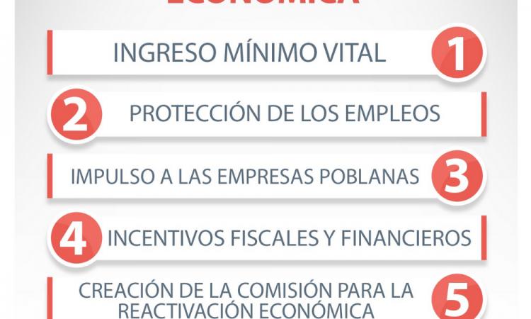 Presentan iniciativa de ley de reactivación económica para Puebla