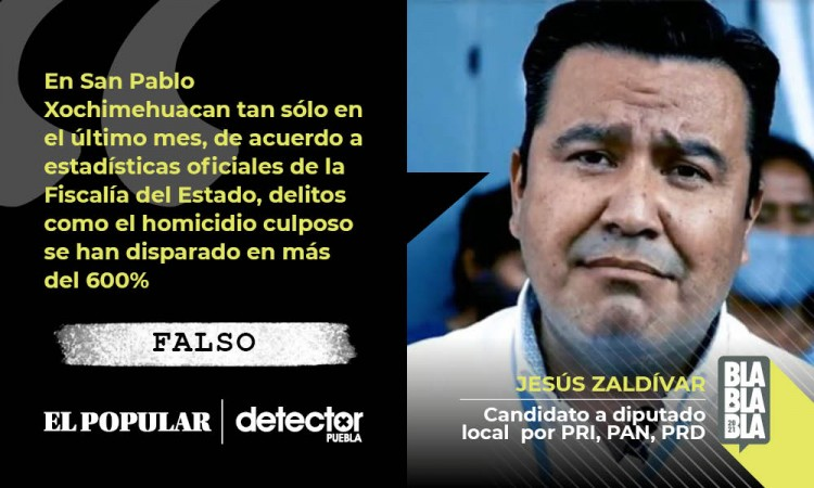 Falso: el homicidio culposo no aumentó 600% en Xochimehuacan, como dice Zaldívar