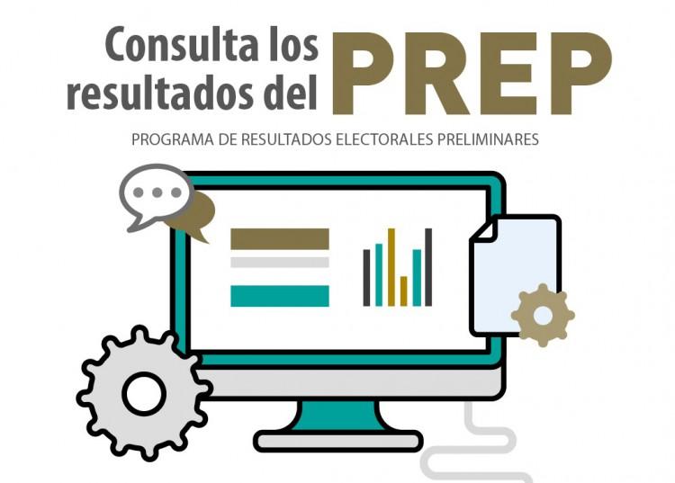 PREP 2021: Consulta el Programa de Resultados electorales Preliminares en Puebla